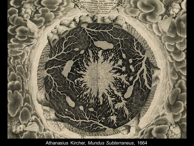 Athanasius Kircher, Mundus Subterraneus, 1664