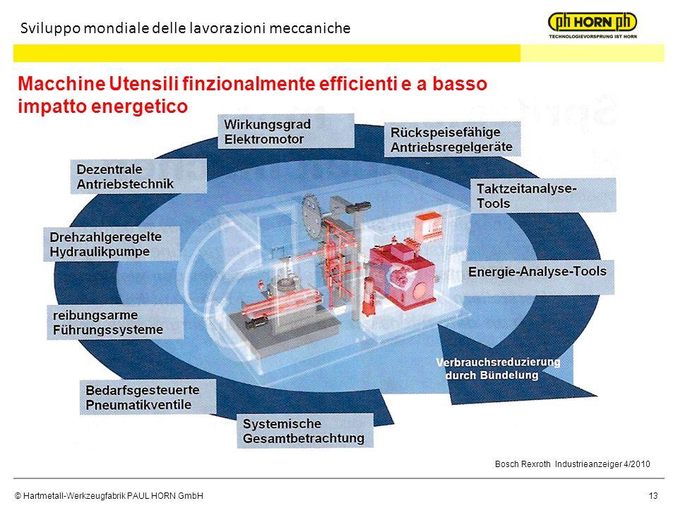Sviluppo mondiale delle lavorazioni meccaniche