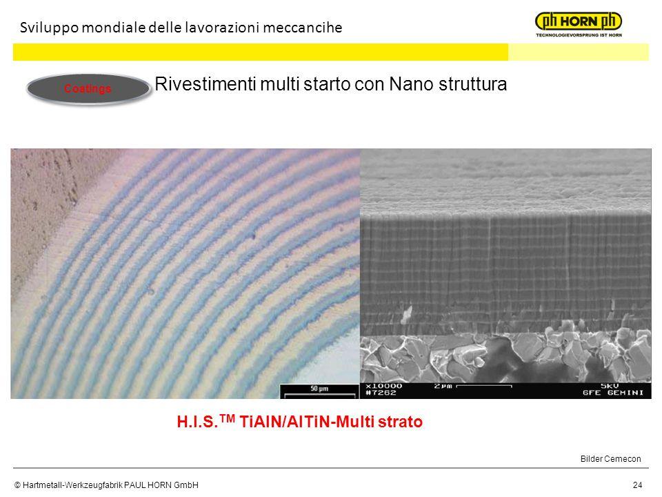 Rivestimenti multi starto con Nano struttura