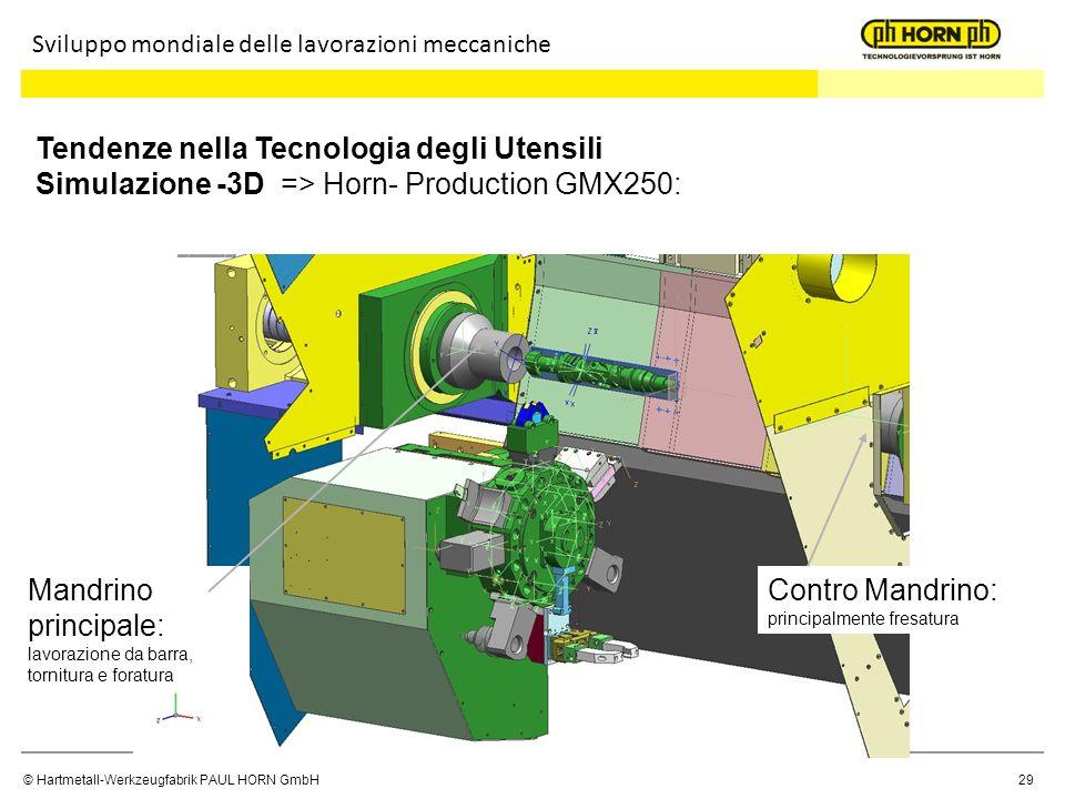 Tendenze nella Tecnologia degli Utensili
