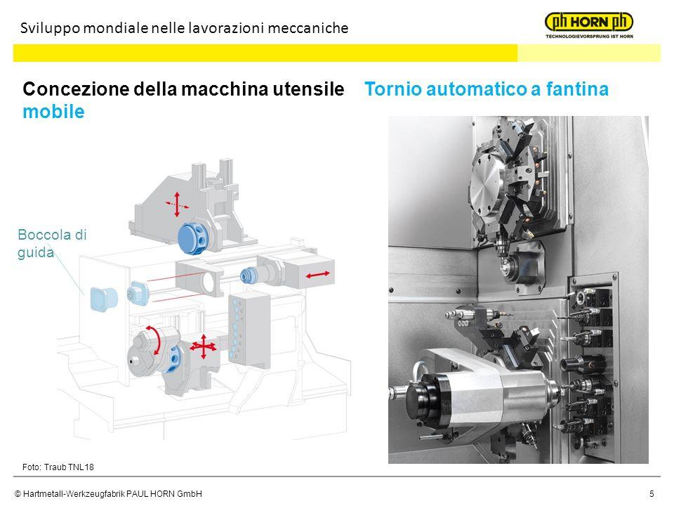 Concezione della macchina utensile Tornio automatico a fantina mobile