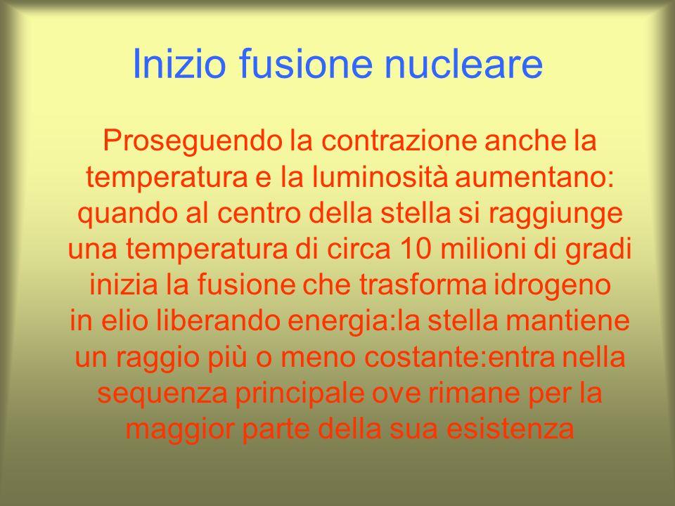Inizio fusione nucleare