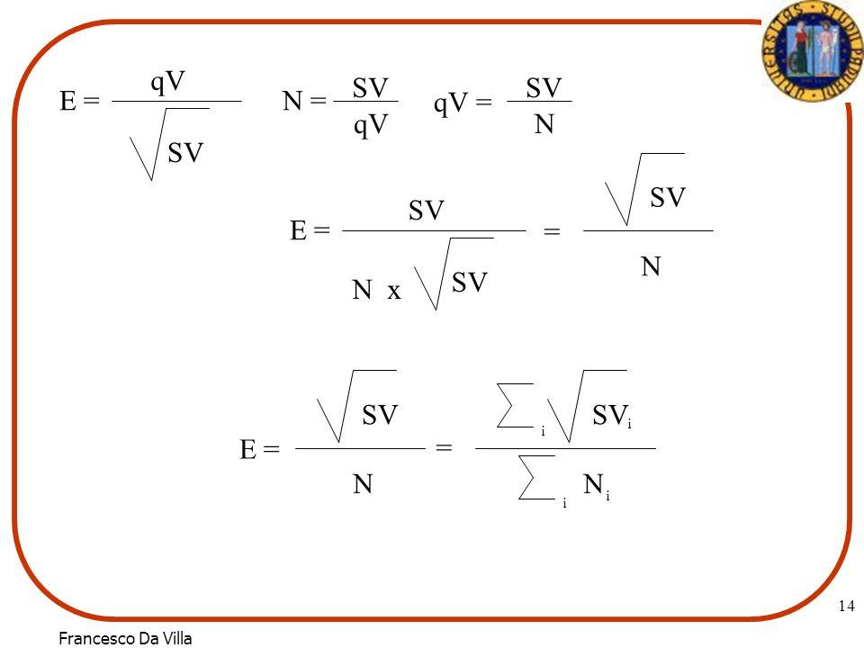 qV SV SV E = N = qV = qV N SV SV SV E = = N SV N x SV SV E = = N N i i