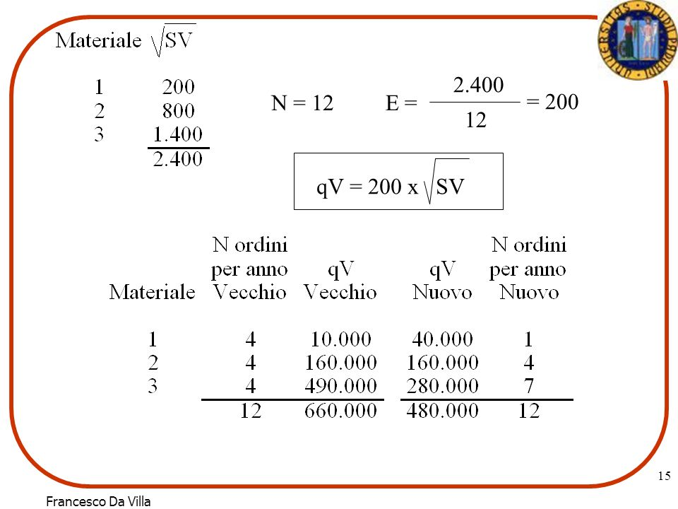 2.400 N = 12 E = = 200 12 qV = 200 x SV