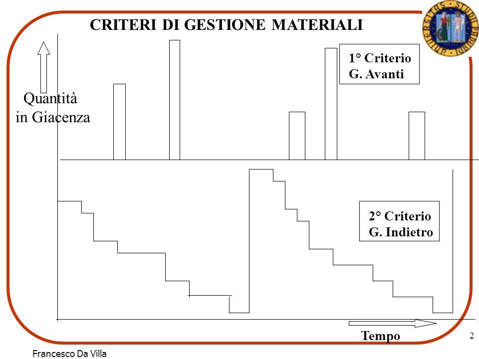 CRITERI DI GESTIONE MATERIALI