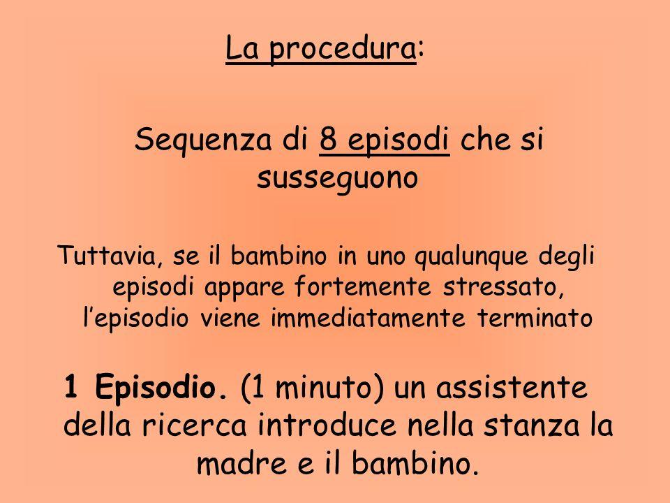 Sequenza di 8 episodi che si susseguono