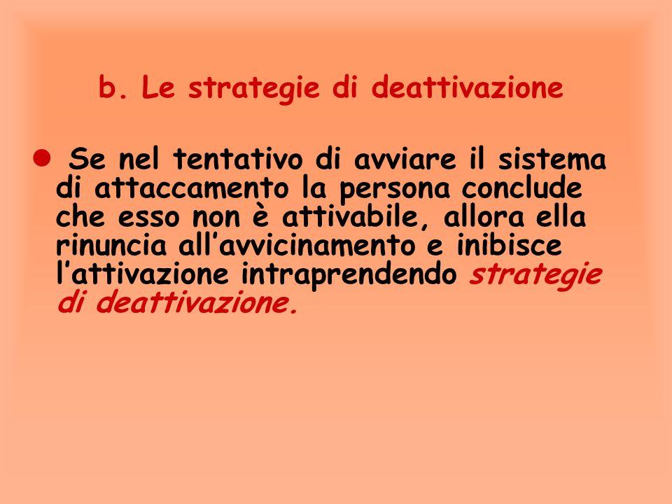 b. Le strategie di deattivazione