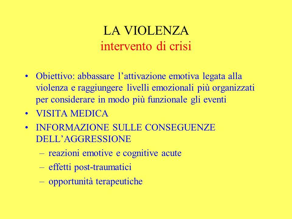 LA VIOLENZA intervento di crisi