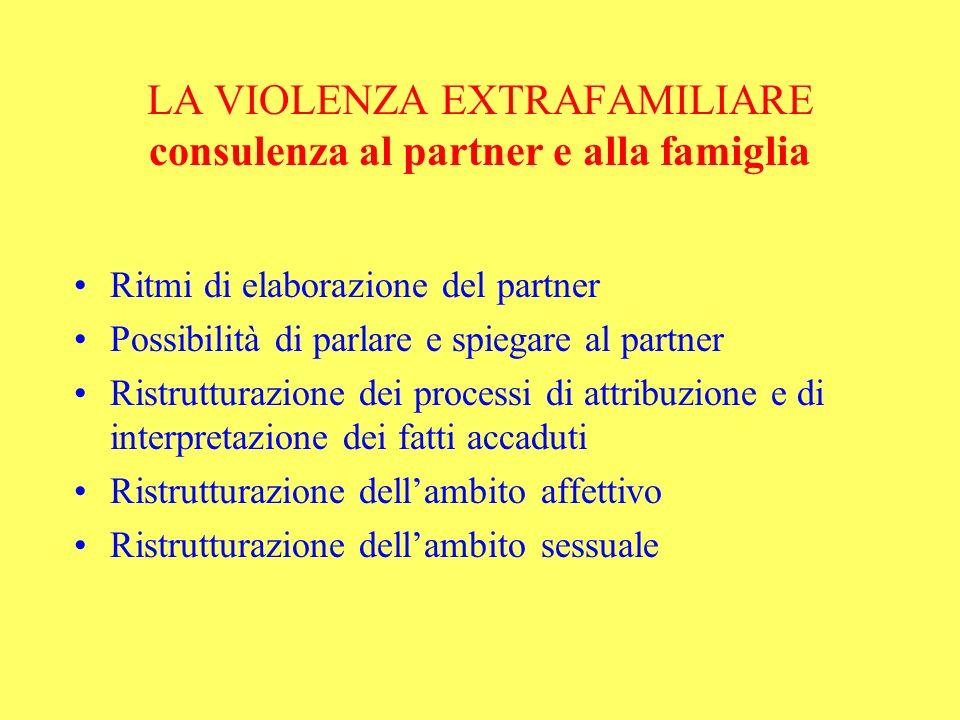 LA VIOLENZA EXTRAFAMILIARE consulenza al partner e alla famiglia