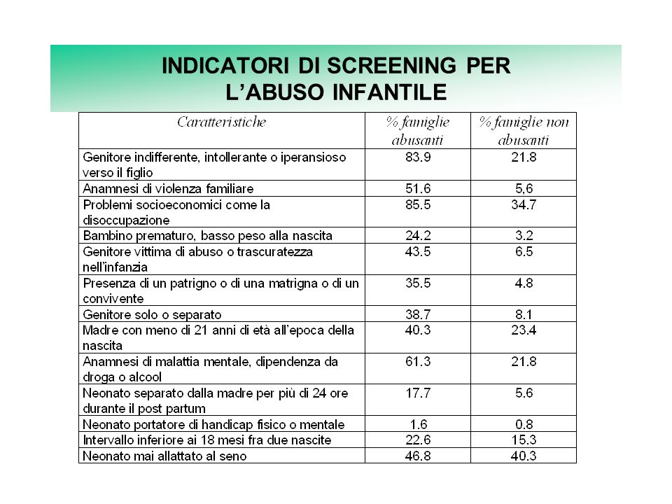 INDICATORI DI SCREENING PER L'ABUSO INFANTILE