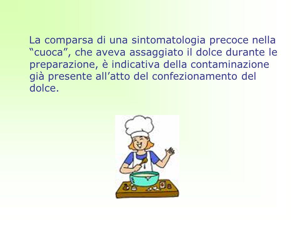 La comparsa di una sintomatologia precoce nella cuoca , che aveva assaggiato il dolce durante le preparazione, è indicativa della contaminazione già presente all'atto del confezionamento del dolce.