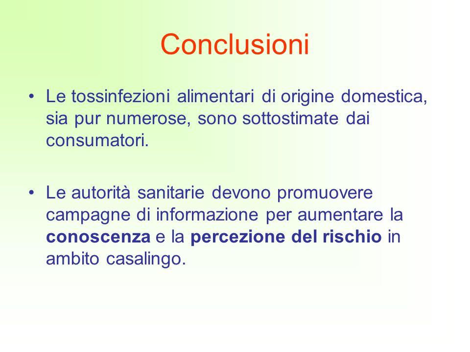 Conclusioni Le tossinfezioni alimentari di origine domestica, sia pur numerose, sono sottostimate dai consumatori.