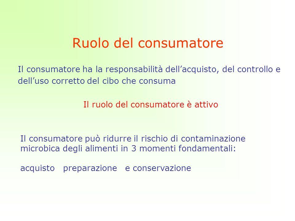 Il ruolo del consumatore è attivo
