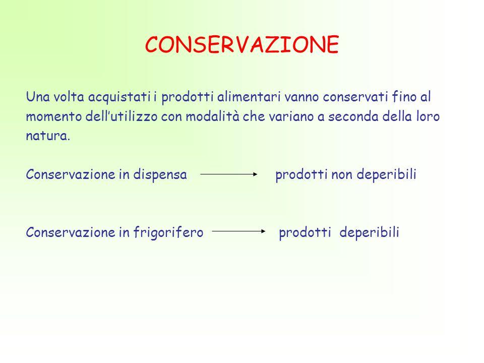 CONSERVAZIONE Una volta acquistati i prodotti alimentari vanno conservati fino al.