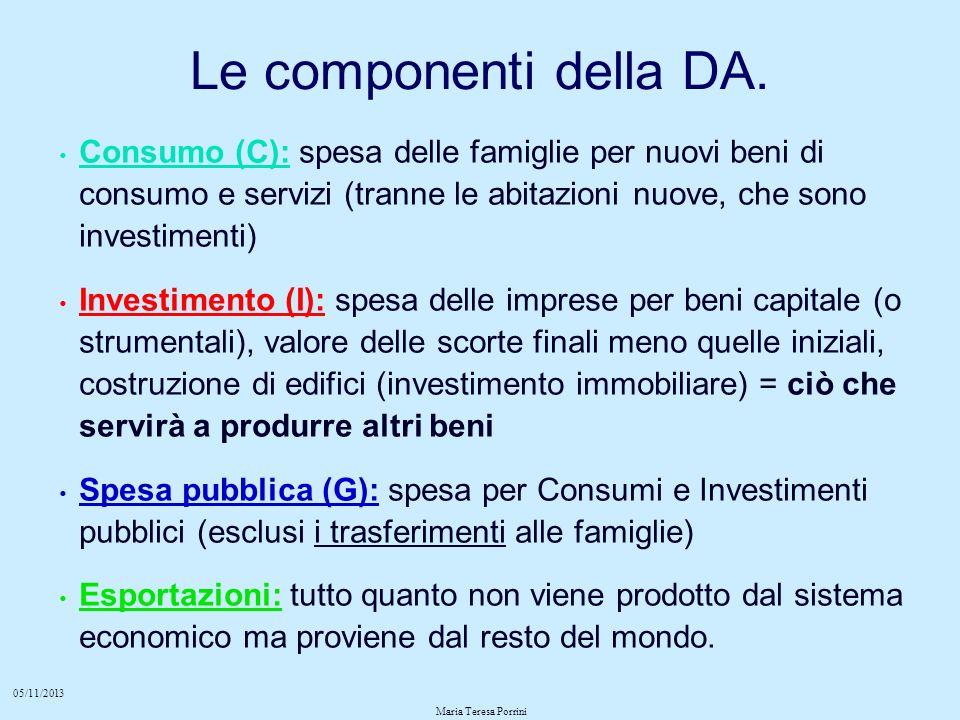 Le componenti della DA. Consumo (C): spesa delle famiglie per nuovi beni di consumo e servizi (tranne le abitazioni nuove, che sono investimenti)