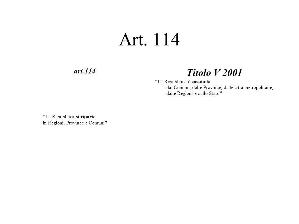 Art. 114 art.114. Titolo V 2001. La Repubblica è costituita dai Comuni, dalle Province, dalle città metropolitane, dalle Regioni e dallo Stato