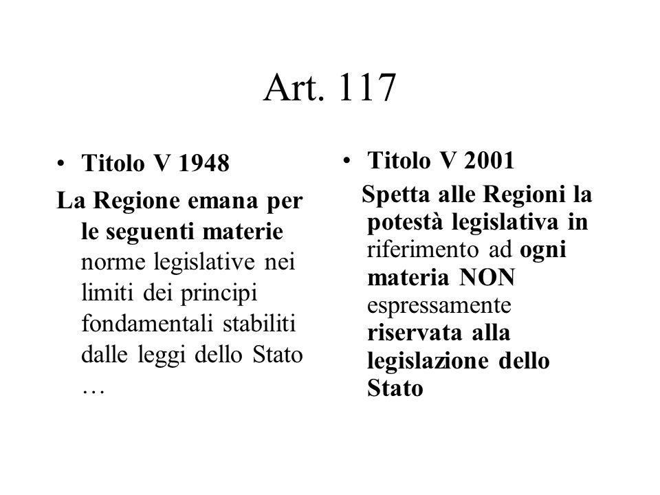 Art. 117 Titolo V 1948.