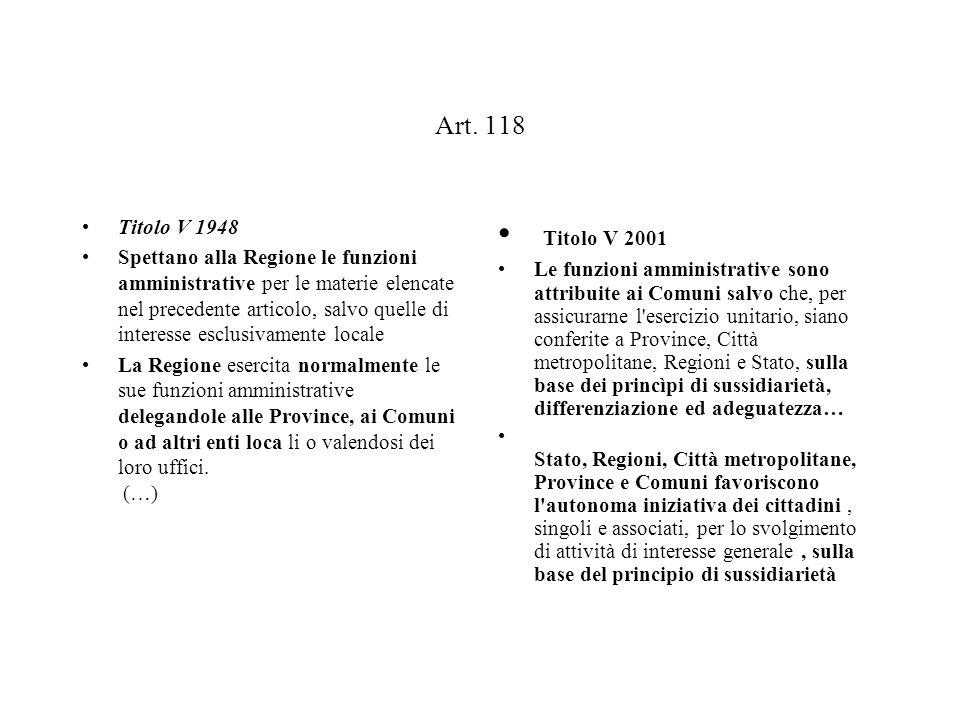 Art. 118 Titolo V 1948.