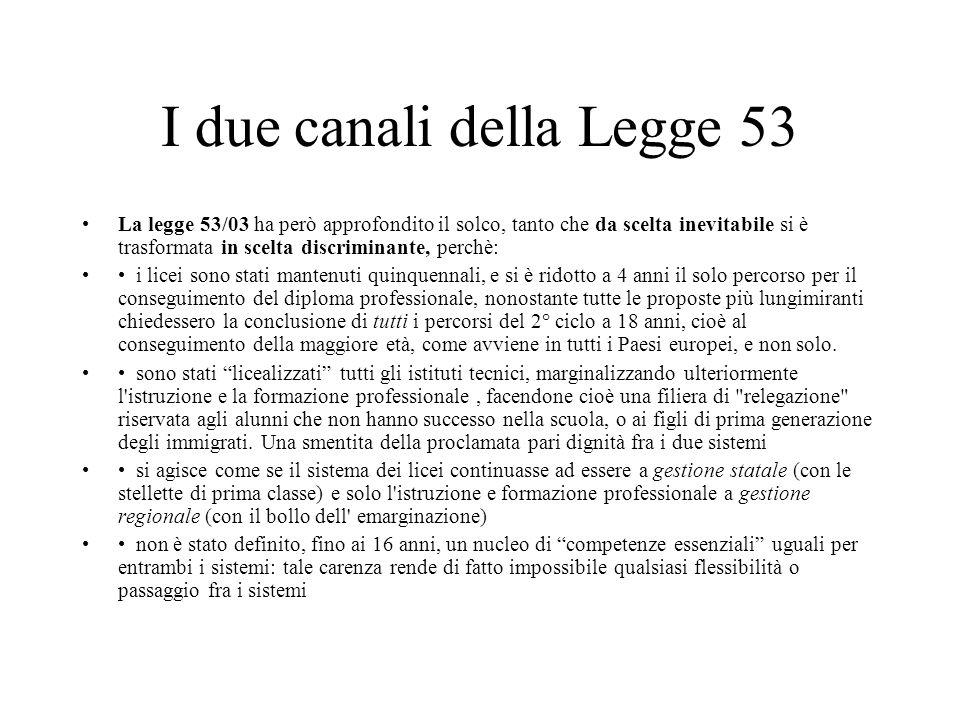 I due canali della Legge 53