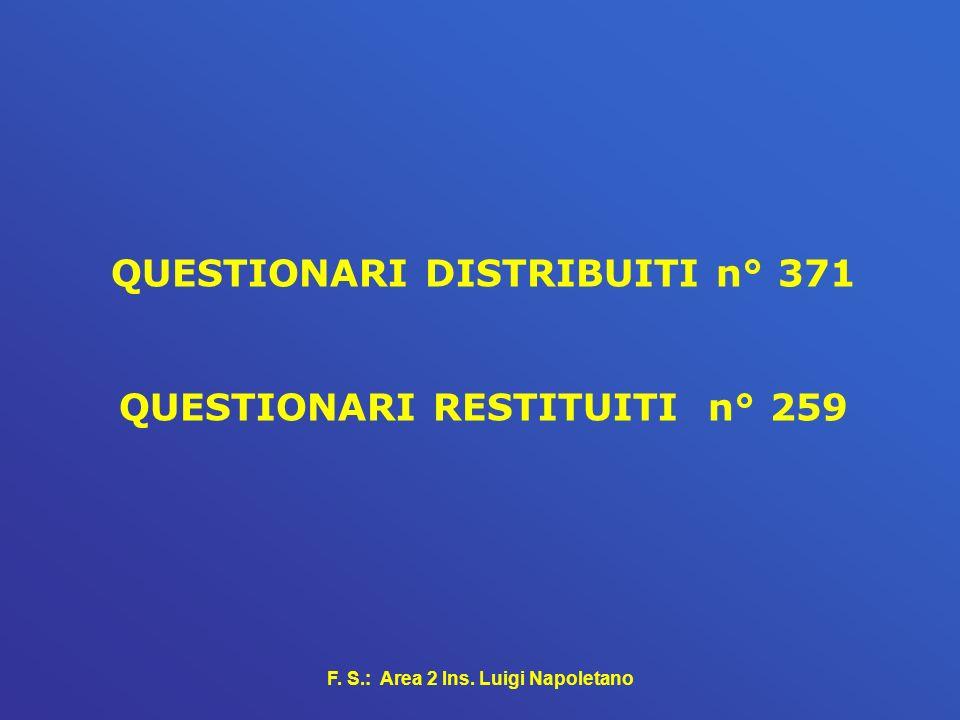 QUESTIONARI DISTRIBUITI n° 371 QUESTIONARI RESTITUITI n° 259