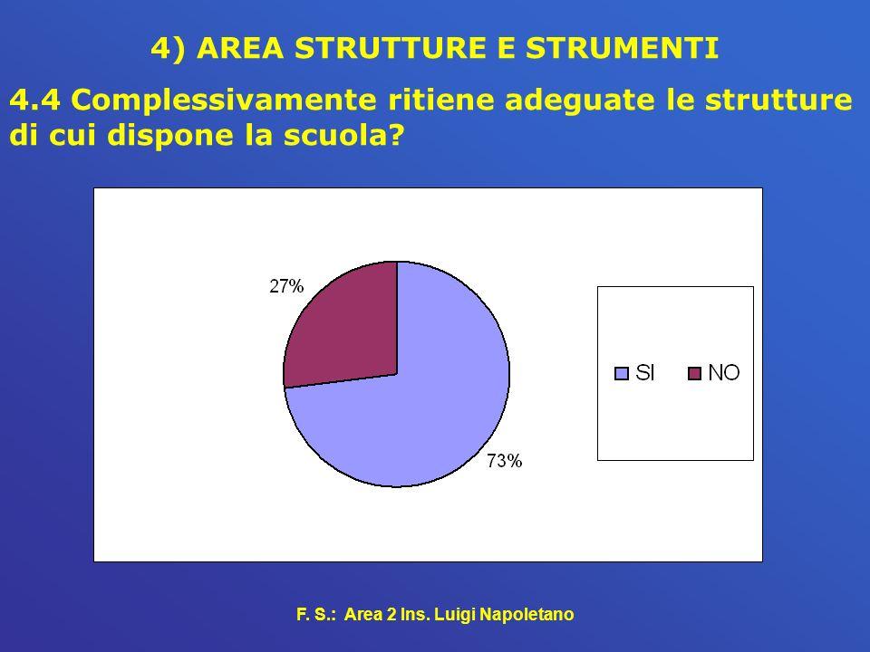 4) AREA STRUTTURE E STRUMENTI F. S.: Area 2 Ins. Luigi Napoletano