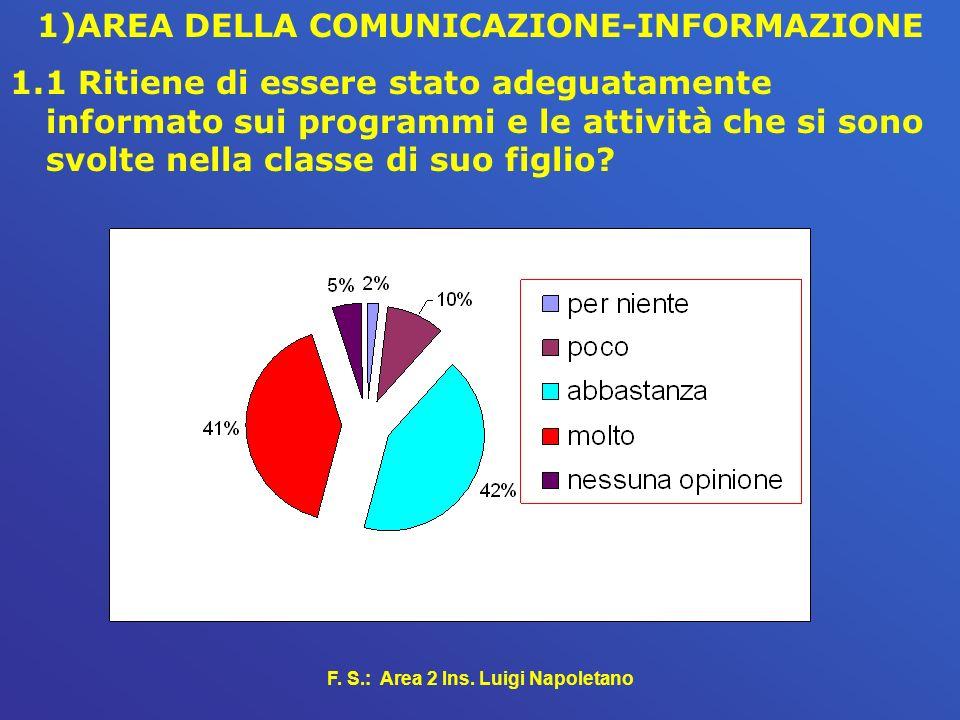 AREA DELLA COMUNICAZIONE-INFORMAZIONE