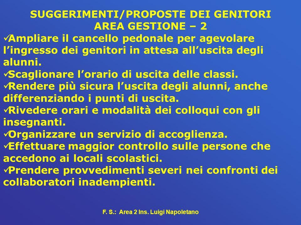 SUGGERIMENTI/PROPOSTE DEI GENITORI F. S.: Area 2 Ins. Luigi Napoletano