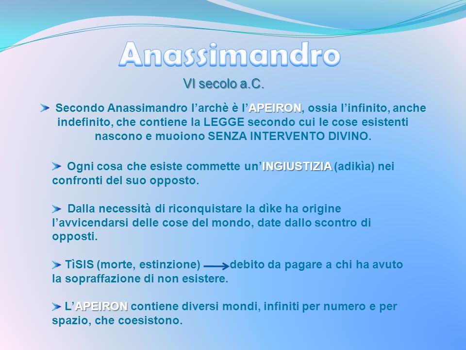 Anassimandro VI secolo a.C.