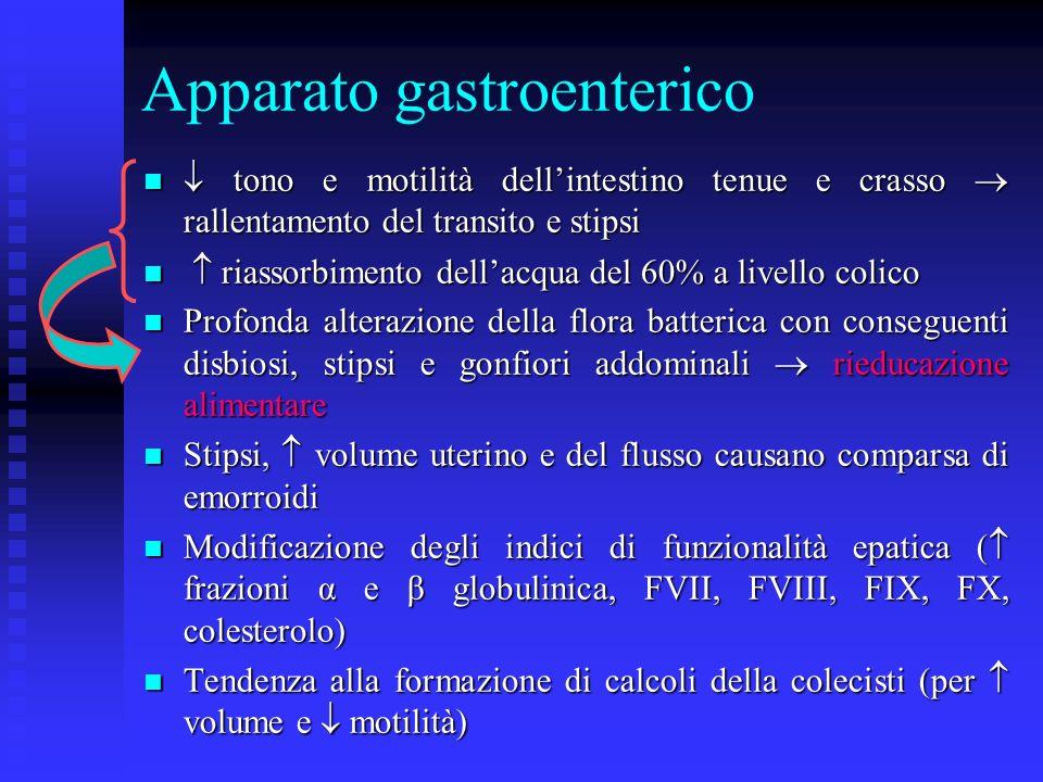 Apparato gastroenterico