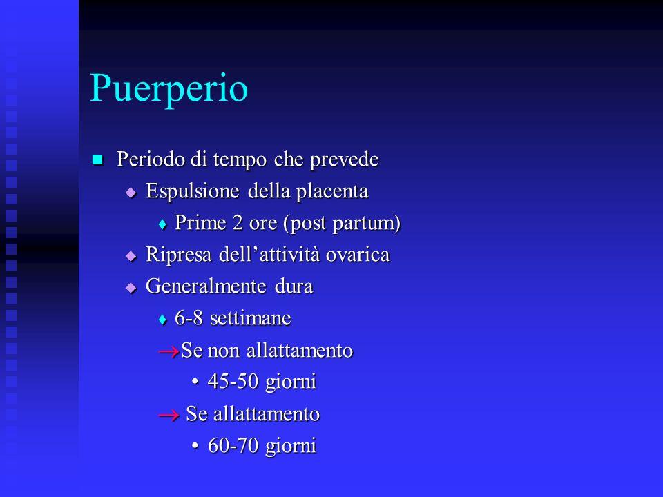 Puerperio Periodo di tempo che prevede Espulsione della placenta