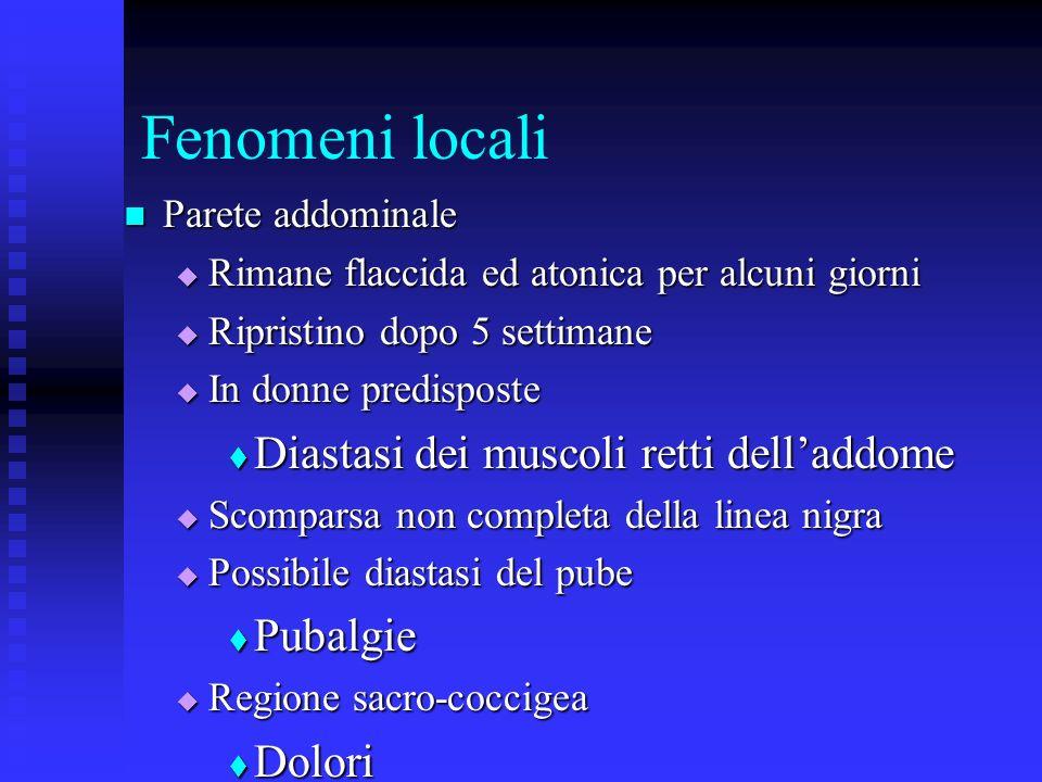 Fenomeni locali Diastasi dei muscoli retti dell'addome Pubalgie Dolori