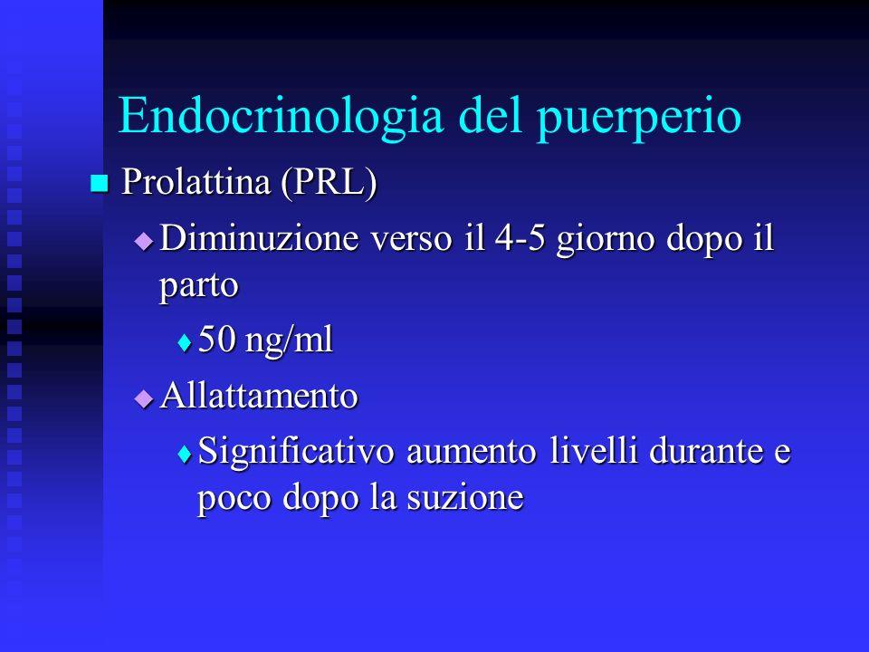 Endocrinologia del puerperio