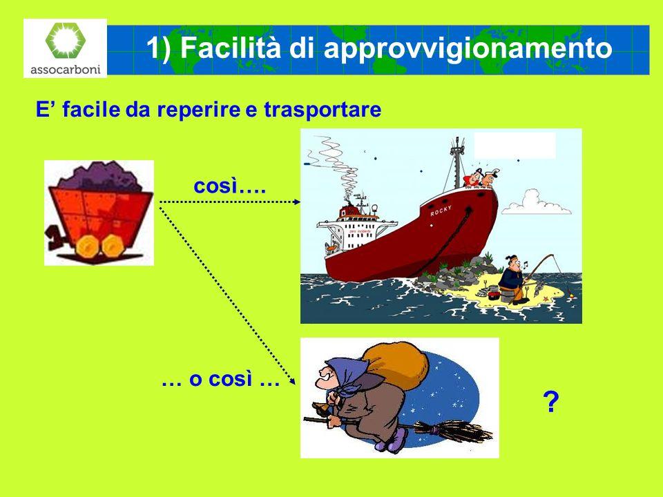 1) Facilità di approvvigionamento