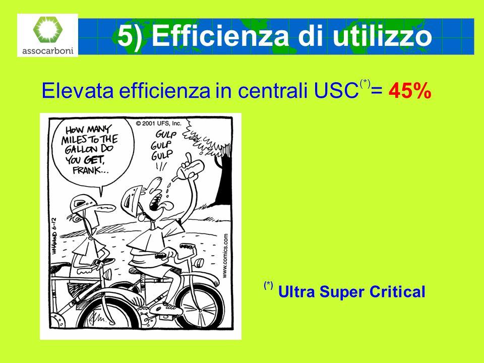 5) Efficienza di utilizzo