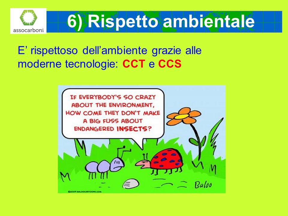 6) Rispetto ambientale E' rispettoso dell'ambiente grazie alle