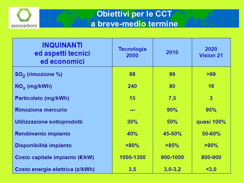 Obiettivi per le CCT a breve-medio termine