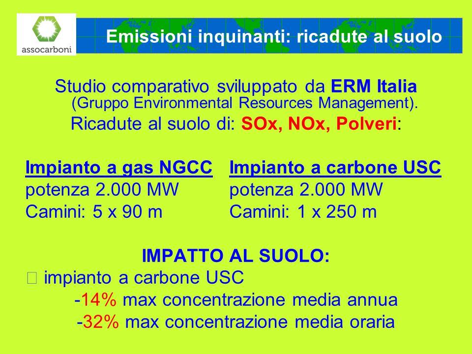 Emissioni inquinanti: ricadute al suolo