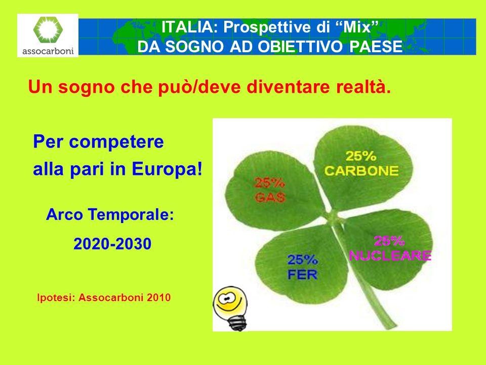 ITALIA: Prospettive di Mix DA SOGNO AD OBIETTIVO PAESE