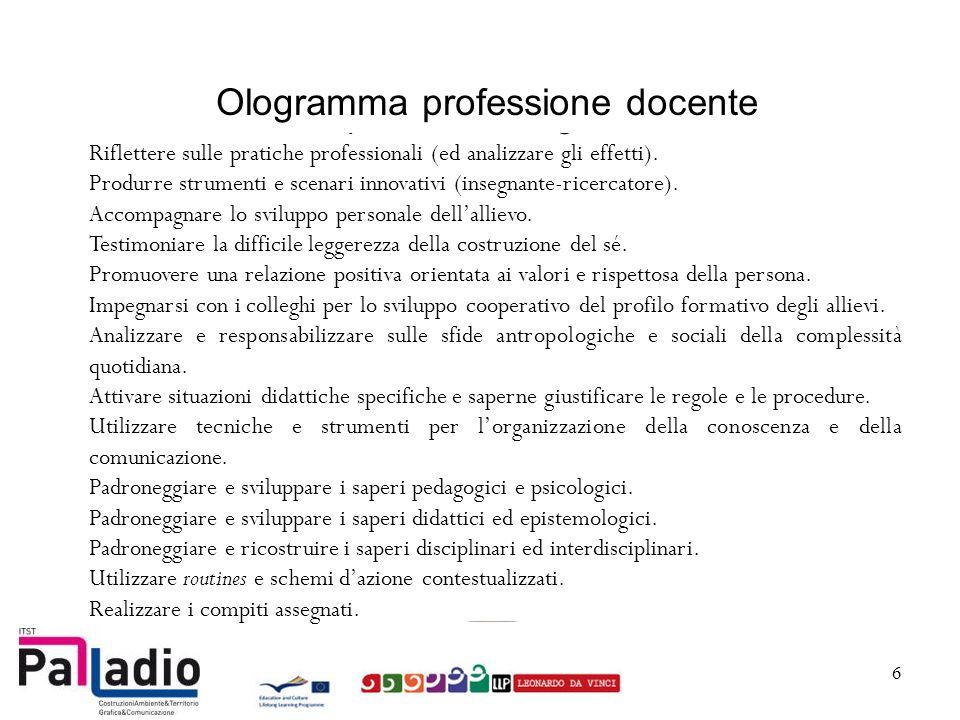 Ologramma professione docente