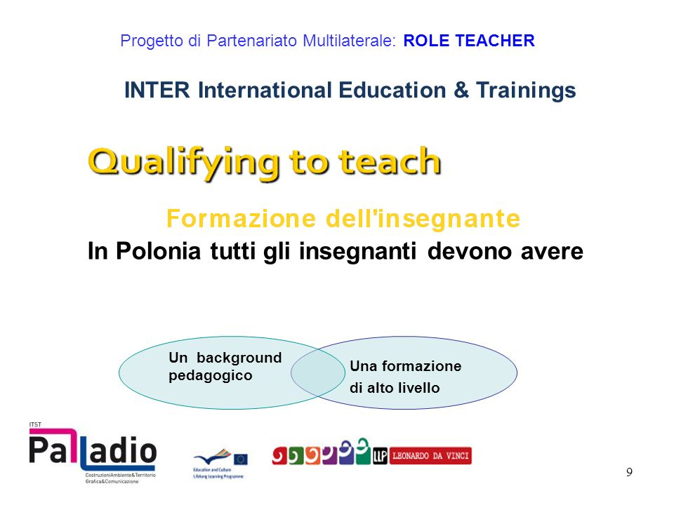 Progetto di Partenariato Multilaterale: ROLE TEACHER