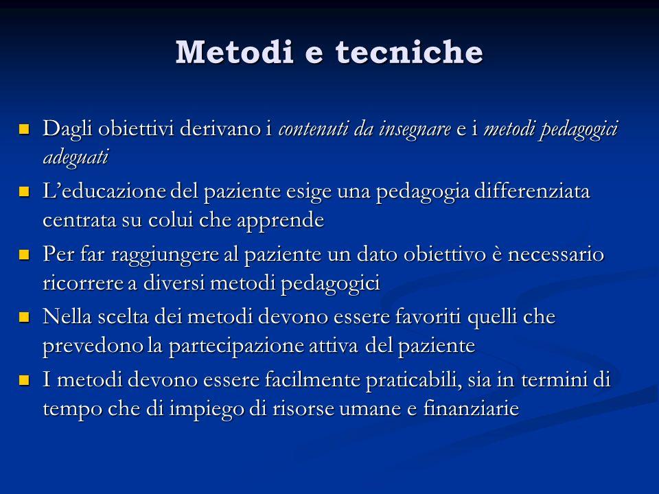 Metodi e tecniche Dagli obiettivi derivano i contenuti da insegnare e i metodi pedagogici adeguati.