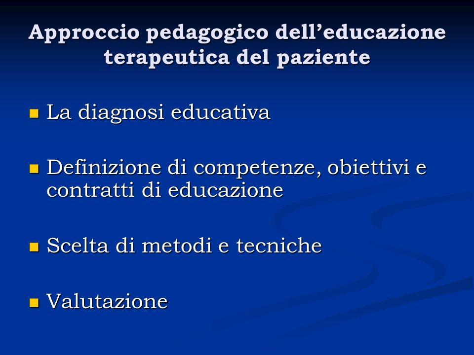 Approccio pedagogico dell'educazione terapeutica del paziente