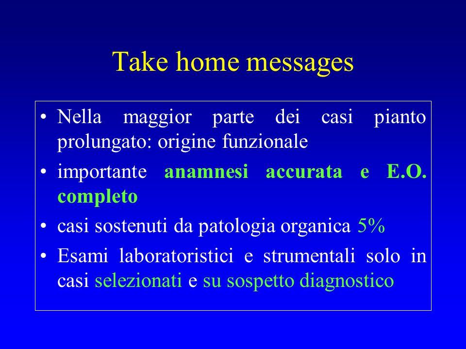 Take home messages Nella maggior parte dei casi pianto prolungato: origine funzionale. importante anamnesi accurata e E.O. completo.