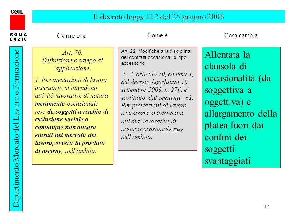 CGIL Il decreto legge 112 del 25 giugno 2008. Come era. Come è. Cosa cambia. Art. 70. Definizione e campo di applicazione.