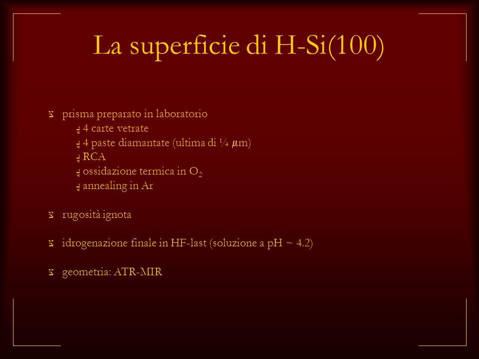 La superficie di H-Si(100)