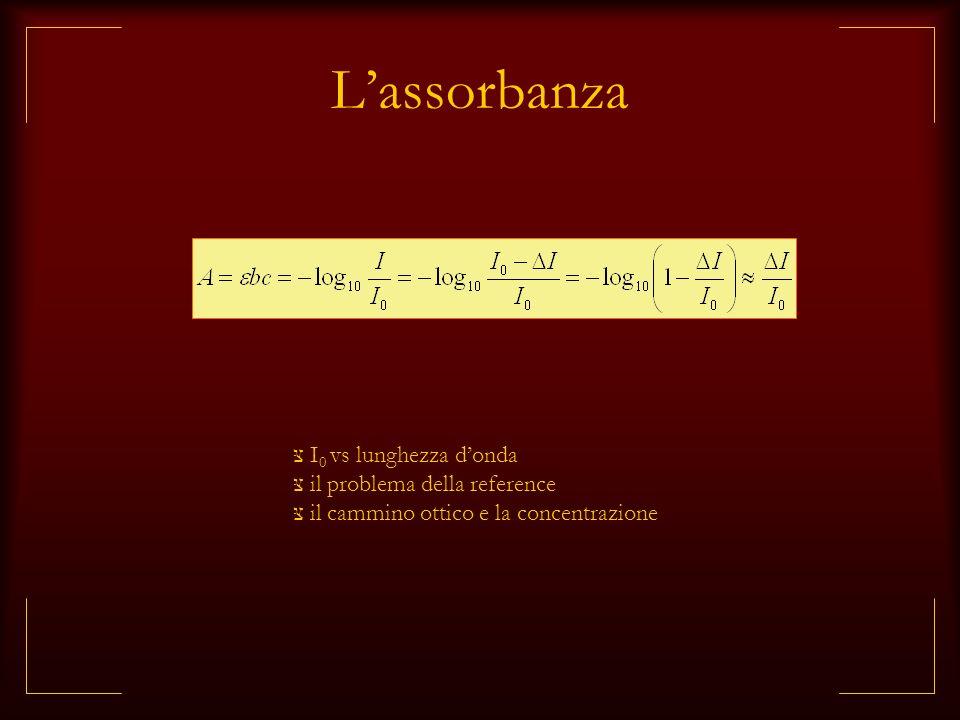 L'assorbanza I0 vs lunghezza d'onda il problema della reference