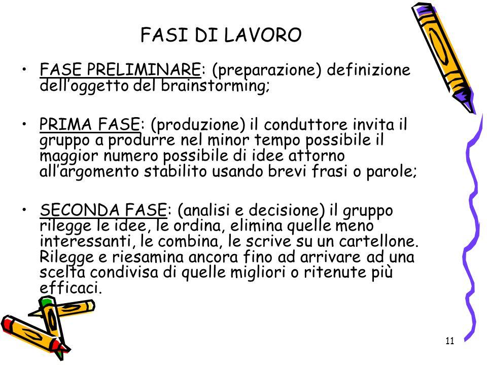 FASI DI LAVORO FASE PRELIMINARE: (preparazione) definizione dell'oggetto del brainstorming;