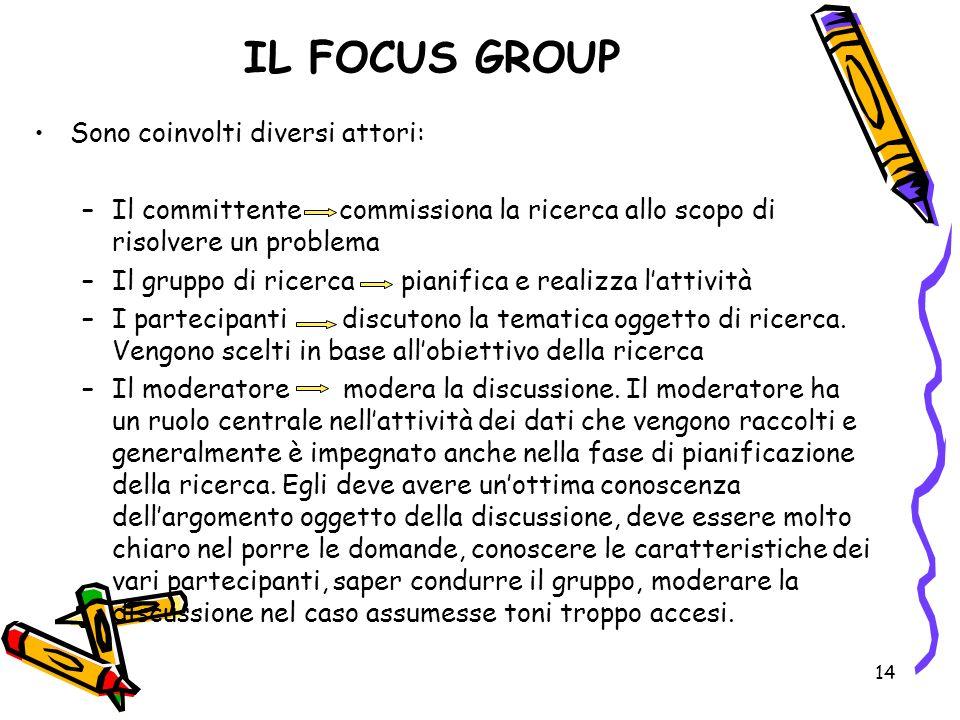 IL FOCUS GROUP Sono coinvolti diversi attori: