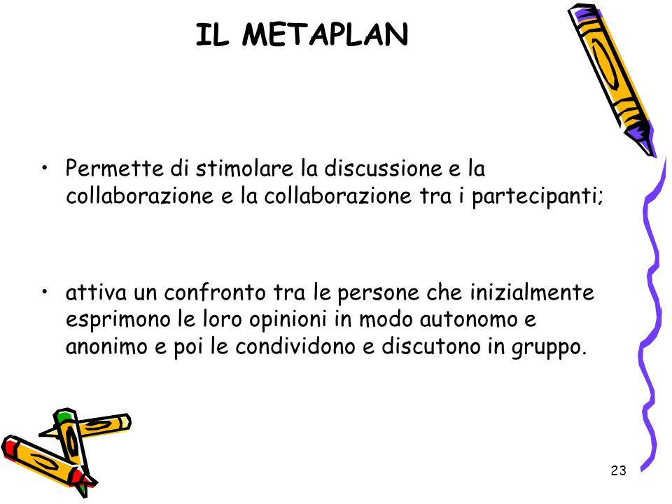 IL METAPLAN Permette di stimolare la discussione e la collaborazione e la collaborazione tra i partecipanti;