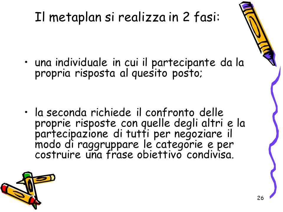 Il metaplan si realizza in 2 fasi: